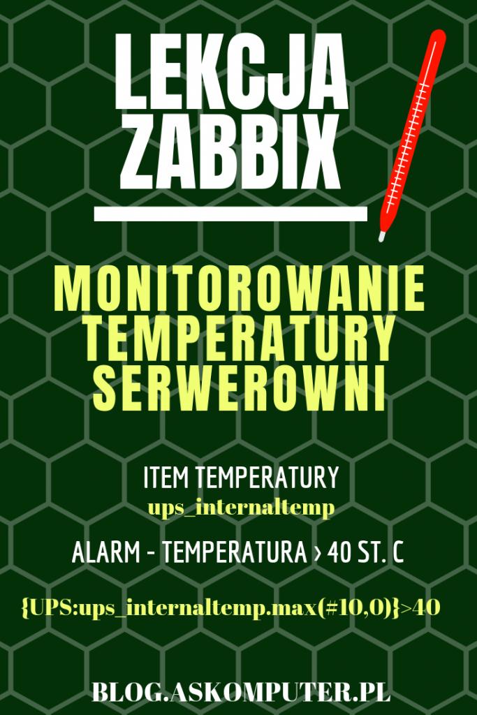 Monitorowanie temperatury serwerowni