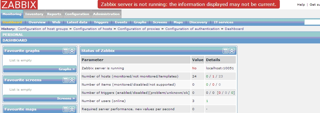 Zabbix server is not running the information displayed may not be current