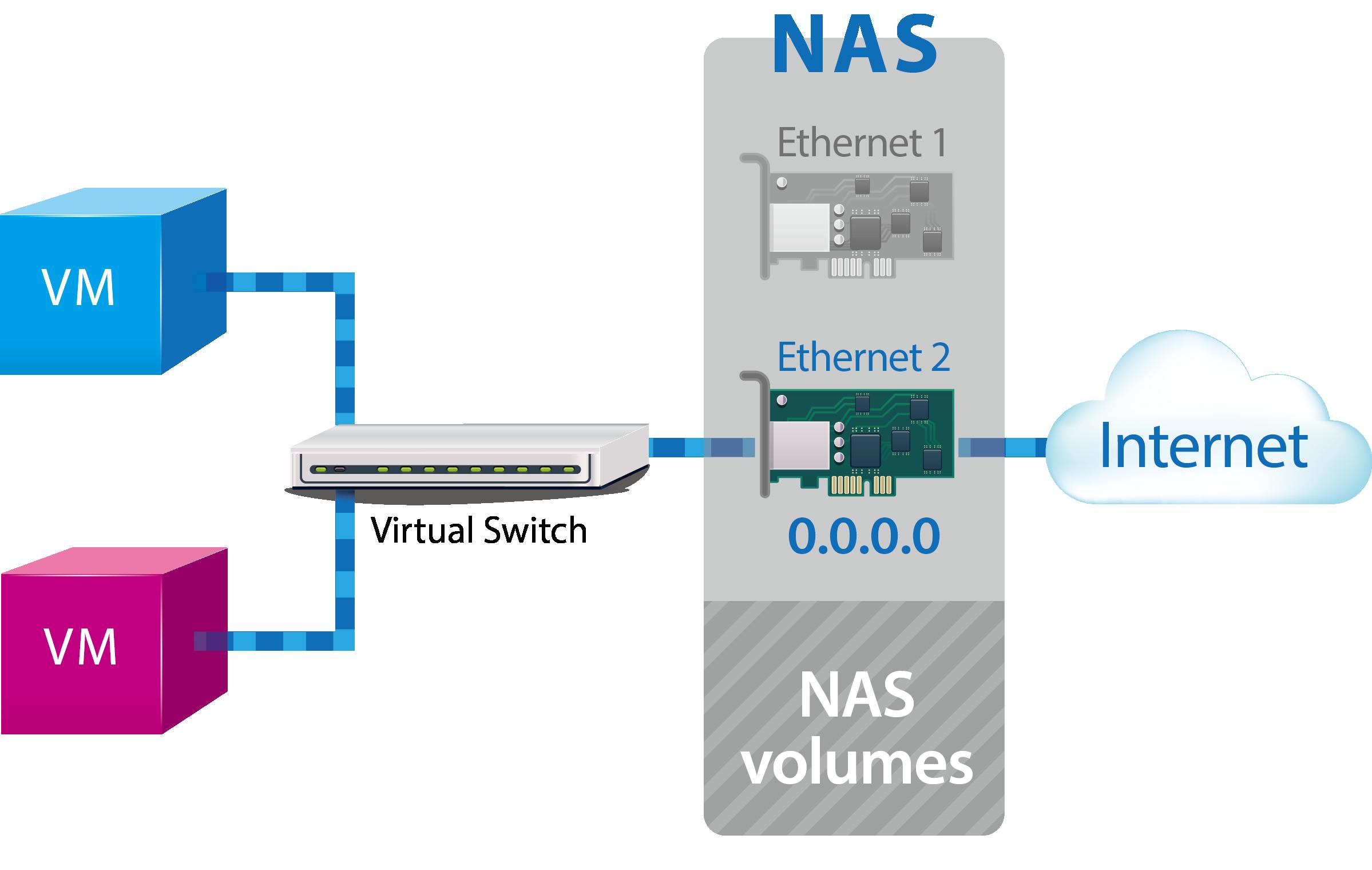 VM_networking_03